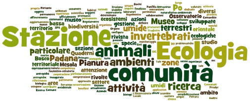 word cloud Stazione